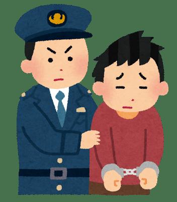警察に逮捕される